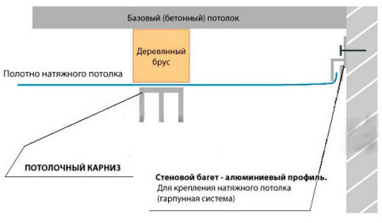 Схема, как правильно установить закладную