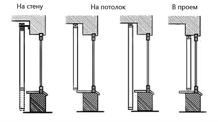 На схеме представлены различные варианты установки жалюзи, куда крепить конструкцию решается в каждом случае индивидуально, способ крепления зависит от геометрии проема, а также от выбранной модели карниза и занавеса
