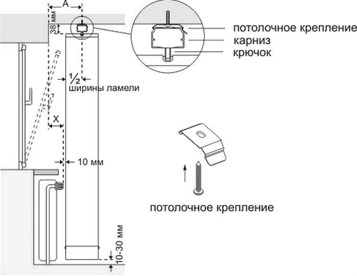 На схеме подробно показано, как правильно сделать разметку под крепление жалюзи на потолок