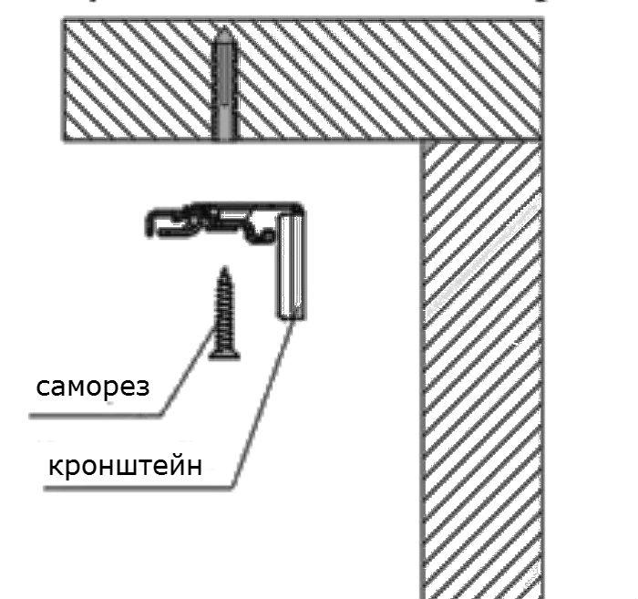 На схеме наглядно показано, как правильно прикрутить кронштейн к потолку, по отзывам опытных мастеров, чтобы крепление было надежным, саморез должен быть на 2 мм больше, чем отверстие распорного элемента