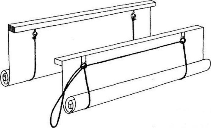 Принципиальная схема для изготовления рулонных штор своими руками
