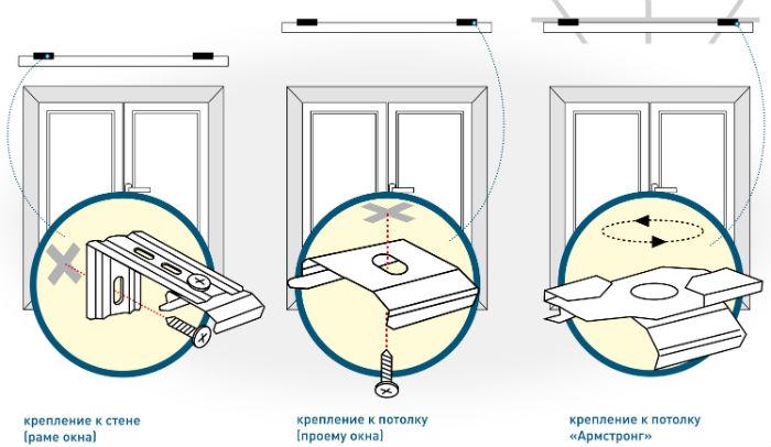 Пример оптимального выбора кронштейнов для разных поверхностей