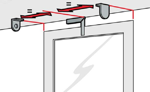 Схема, как правильно разместить потолочные кронштейны под рулонные шторы