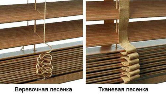 На фото варианты самодельных поворотных механизмов