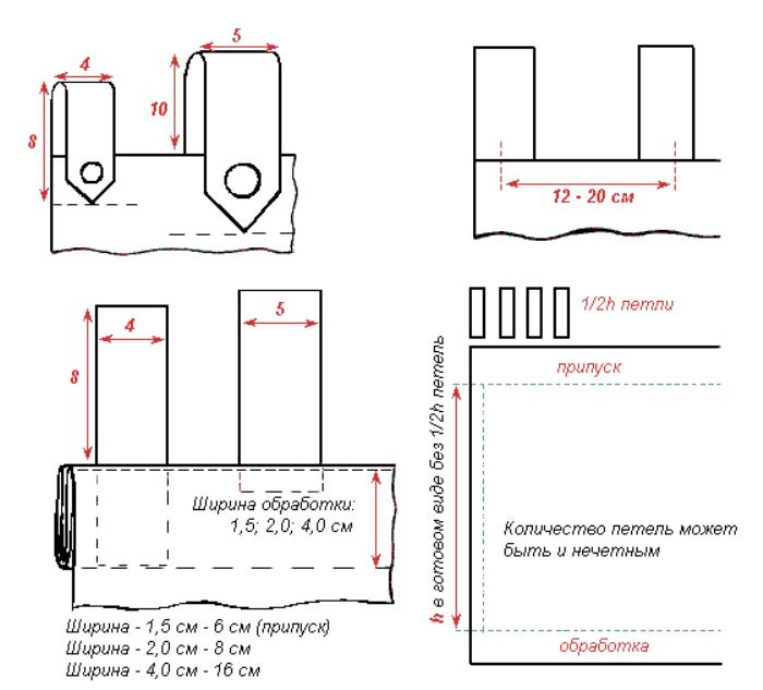 Схема пошива петель