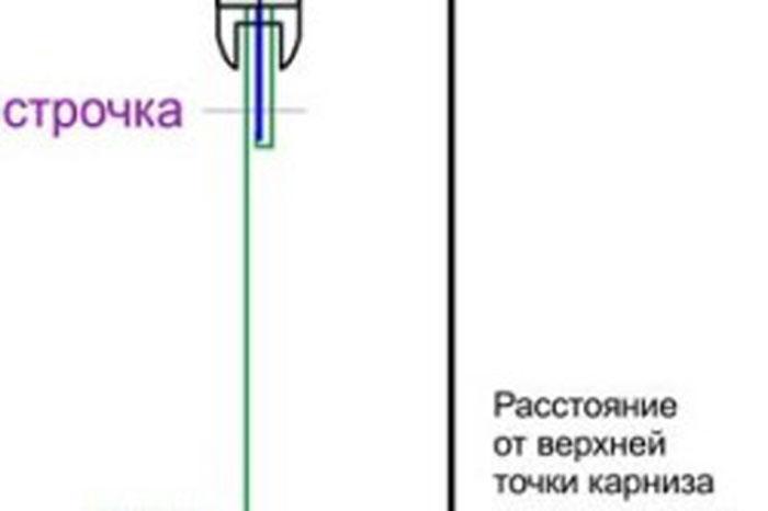 На фото – схема того, как устанавливаются люверсы