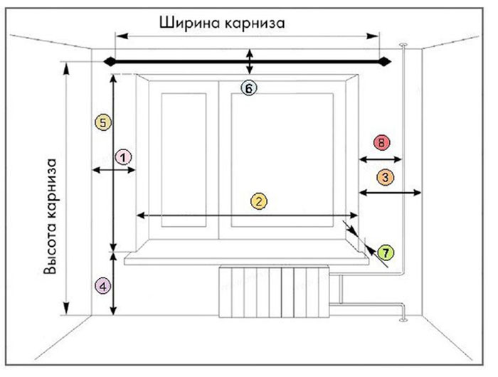 Измерение высоты и ширины