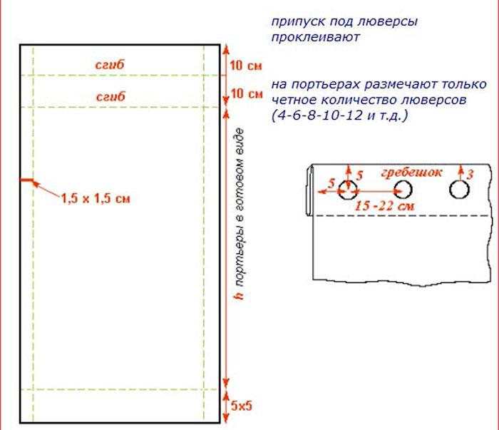 На фото – схема того как шторы крепятся на люверсах