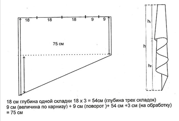 Схема раскроя изделия с ажурными складками