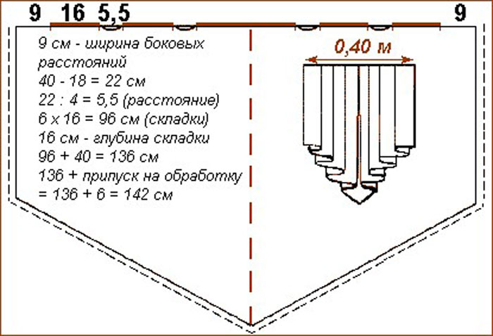 Расчёт и схема кокилье